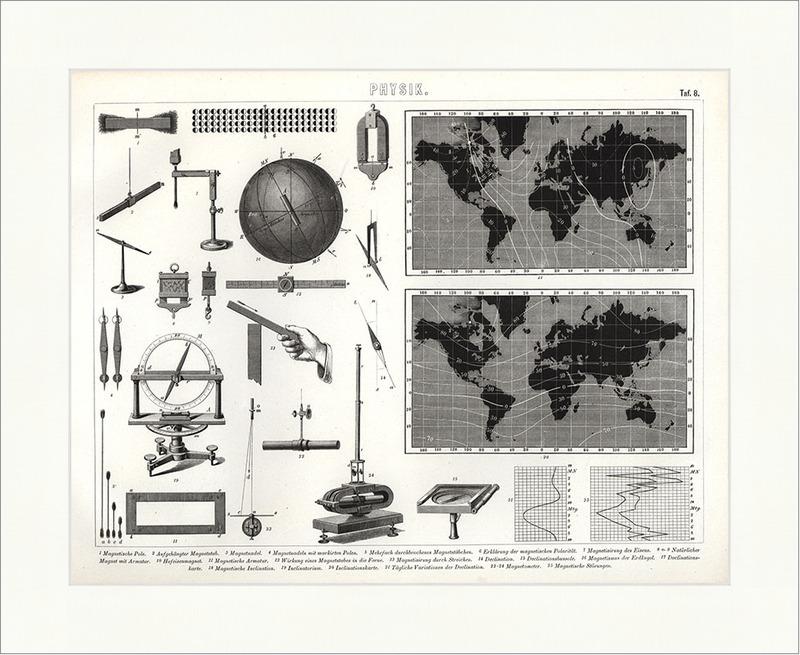 Magnetische Pole Inclinatiorium Declination Brockhaus Bilder Atlas ...